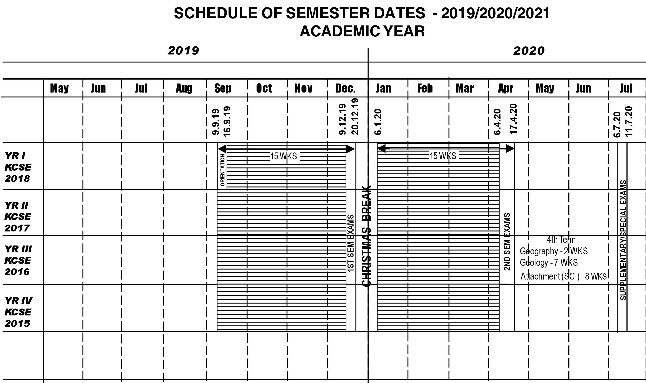 Schedule of Semester dates -2019/2020 /2021